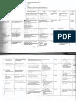 pengantar psikologi umum.pdf