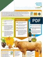 Pòster06 Productes ecologics
