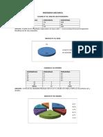 Analisis e Interpretacion de Resultadosunsaac---urgente
