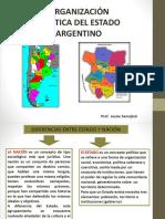 Organización Del Estado Argentino