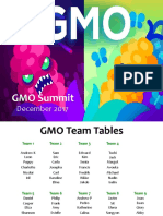 00 gmo summit 2017 - introduction