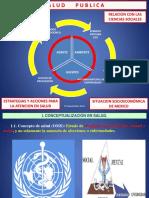 Salud Publica - Unidad I