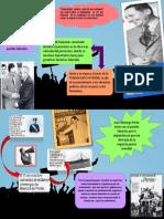 Peron Infografia