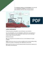 resumen-Hidrologia