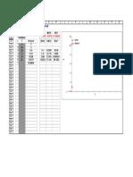 Planilla de Excel de Suavizacion Exponencial