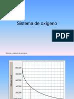 Sistemas y Equipos de Aeronaves - Oxigeno