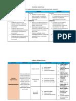Matriz de Consistencia ante proyecto de tesis