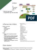 Obat dan Infeksi penyebab krisis hipoglikemik