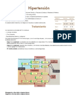 PII.pdf
