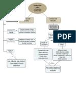 Mapa Interaccion de Suelo Estructura (8)