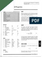 Fe Fluid Mechanics Review