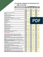Tabela de Coeficientes de Absorcao Acustica