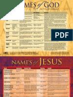 Rose Bible E-Charts Names.pdf