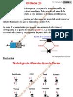 CLASE 3 electrónica