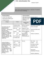 haughon action evaluation plan