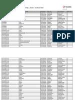 Daftar Pemenang Pesta Blanja Poin Periode i