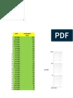 Datos Para DCA (1)