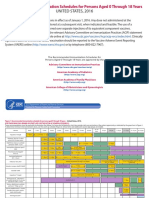 Recommended Immunization Schedules for Persons Aged 0 Through 18 Years,  UNITED STATES, 2016