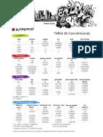 15KDI200TabladeConversiones.pdf