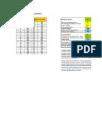 2. Aplicativo Evaluación Costo- Beneficio - Sensibilidad - Anguía
