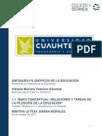 Adriana Marcela Valencia Arboleda 1.1 Mapa Conceptual