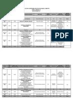Intinerario de Auditoria Interna Norma SG de SCS 5 Al 6 Diciembre 2017