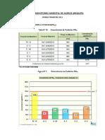 Informe de Monitoreo Amiental de Acero Arequipa