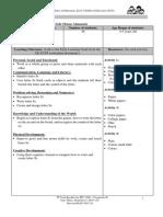 lesson plan letter s-7