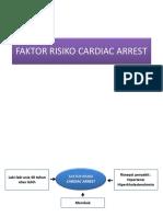 FAKTOR RESIKO CARDIAC AREST.pptx