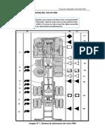 Sistema de Lubricacion Del Volvo Fmx