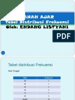 Bahan Ajar 2 Stat Elemnter.pptx