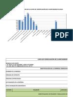 Lista de Verificacion de Cumplimiento Legal - 29783 y Su Reglamento