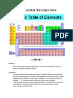 model-sistem-periodik-unsur.pdf