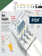 infografia_nodo_energetico