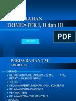 Perdarahan TRM I , II Dan III