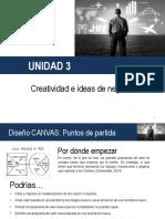 Unidad #3 Diapositivas