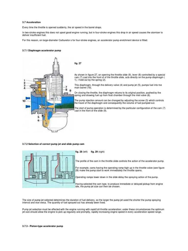 Karbi Dugattyus Throttle Carburetor Running Two Stroke Engine Diagram