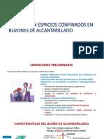 TRABAJOS ESPACIOS CONFINADOS BUZONES.pptx