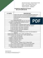 Componentes Principales Celda Ok-50