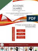 Adecuaciones Curriculares Escuelas Rurales San Pablo