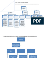 Derecho Procesal Civil II Tarea 1