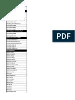 SAP S4 HANA Simplificaciones en Los Modelos de Datos de
