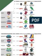 CFB Bowl Schedule