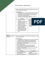Cuadro Tecnicas Didacticas y Evaluacion
