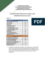 RECOMENDACIONES TECNICAS DE LAS CERDAS.docx