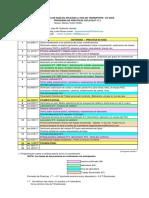 Cronograma Practicas EC522 G-2017-1