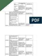 informational rubric 11-20-17 - sheet1