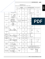 Michael R. Lindeburg-Civil Engineering Reference Manual for the PE Exam-Professional Publications, Inc. (2014)_1413