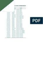 4. Modelo de datos multidimensional importada.xlsx