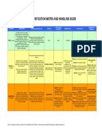 ISO27k Information Classification Matrix